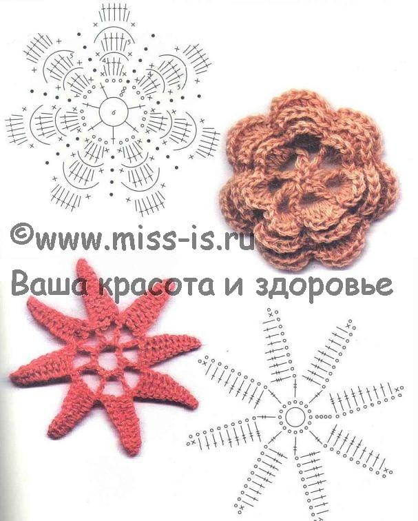 Рельефное плетение ирландского кружева «Морская звезда»